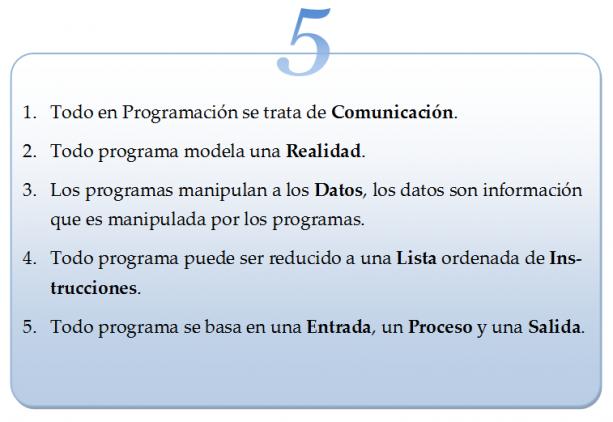 Los Principios de la Programación